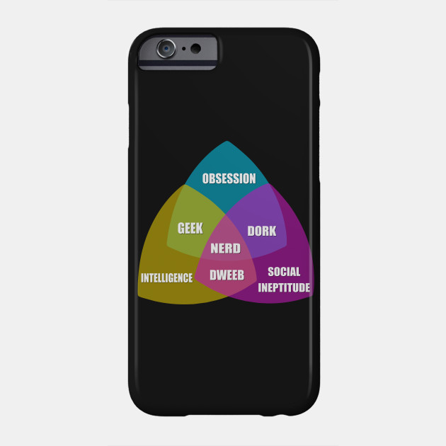 Nerd Venn Diagram Nerd Phone Case Teepublic