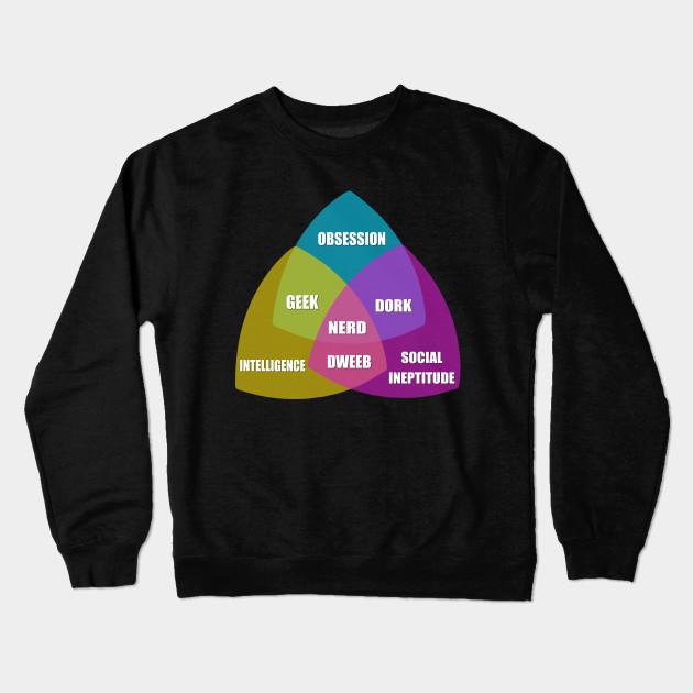 Nerd Venn Diagram Nerd Crewneck Sweatshirt Teepublic