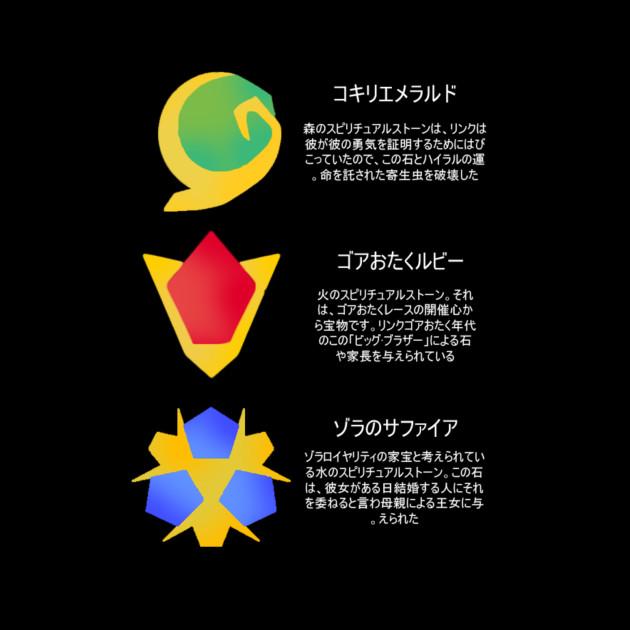 Spiritual Stones Ocarina of Time
