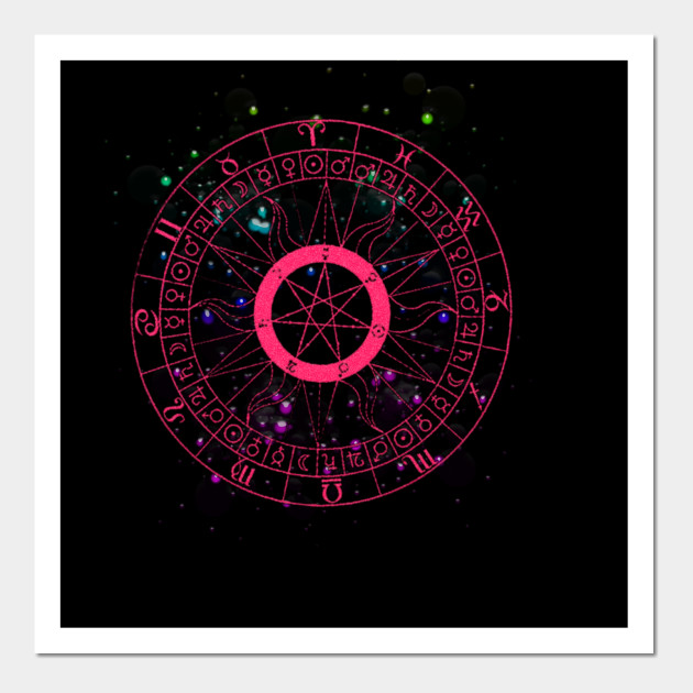 Astrology wheel (II)