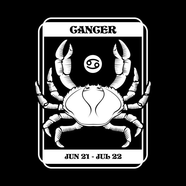 Cancer Zodiac Sign Horoscope