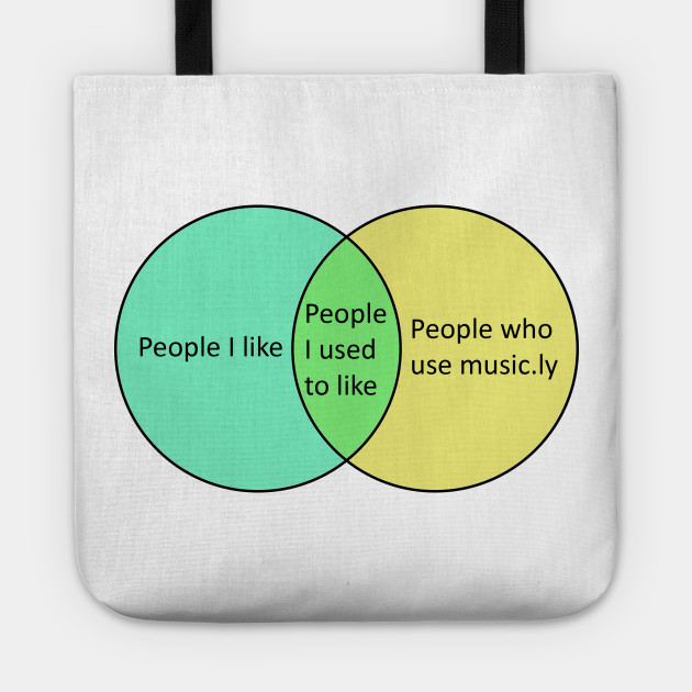 Music Venn Diagram Humour Tote Teepublic
