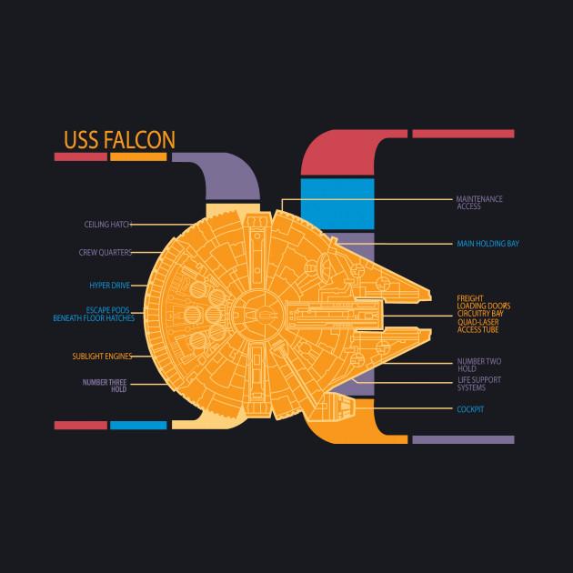 Falcon Ships Schematics