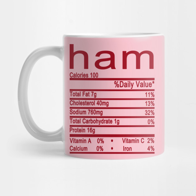 ham nutrition thanksgiving Mug