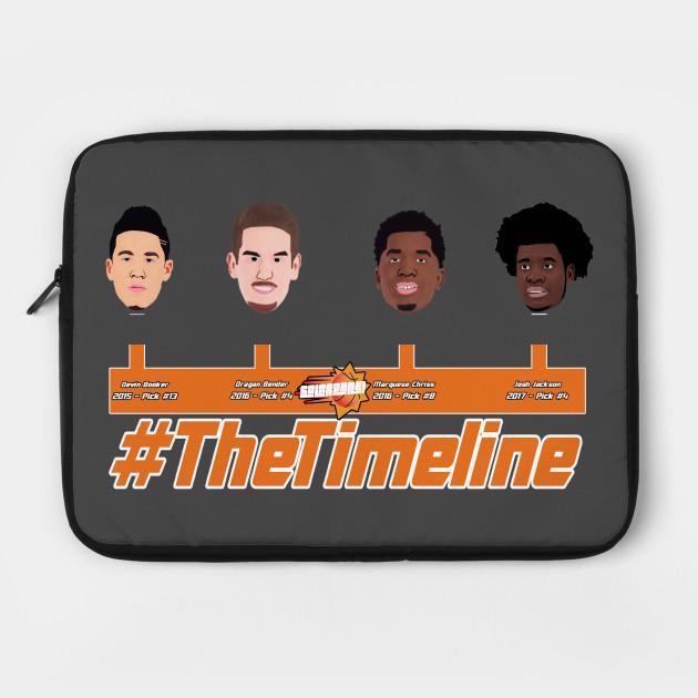 #TheTimeline