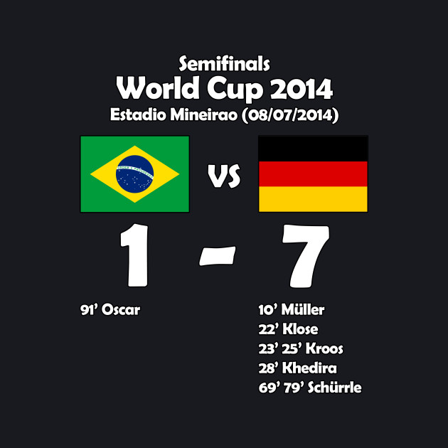 Brazil 1- Germany 7 2014