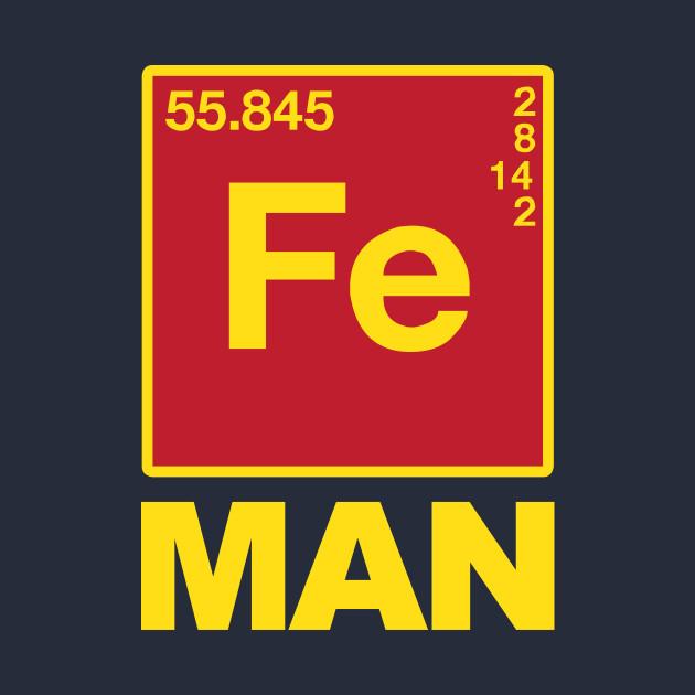 Iron Man Chemical Symbols Iron Man Mug Teepublic