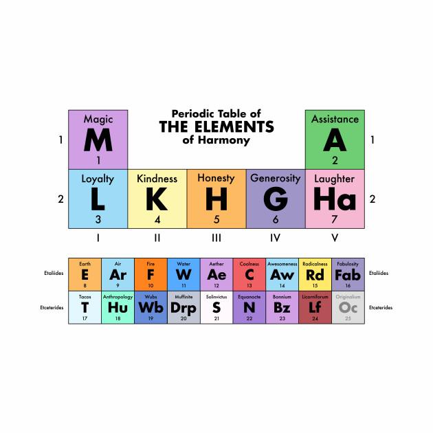 Elements for Lighter Colors