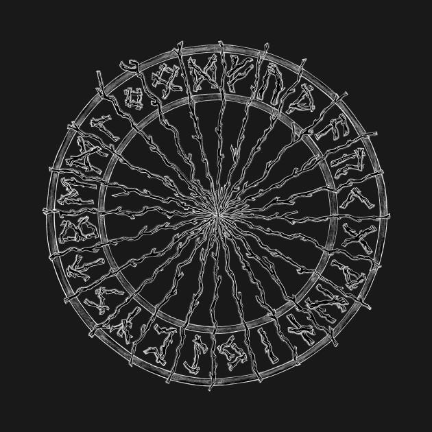 Runes at Midnight