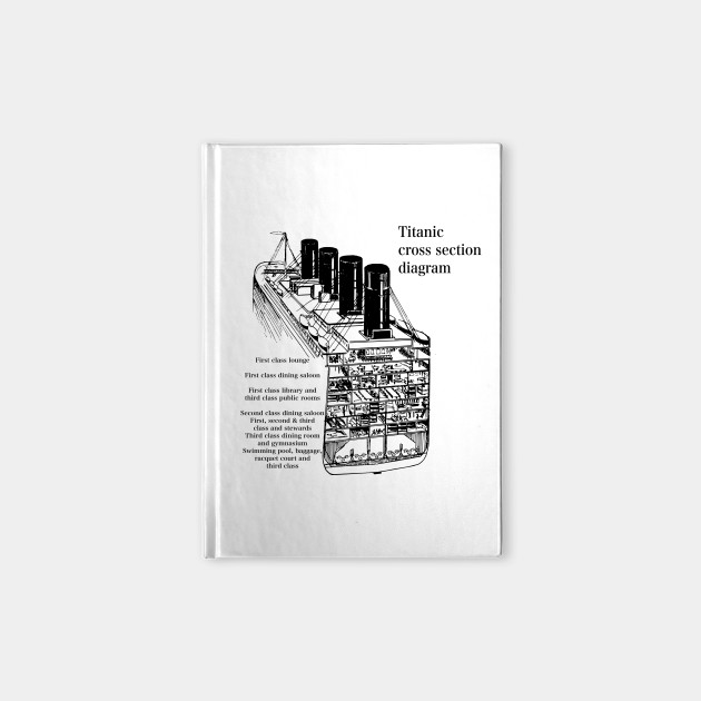 exclusive titanic cross section diagram notebook