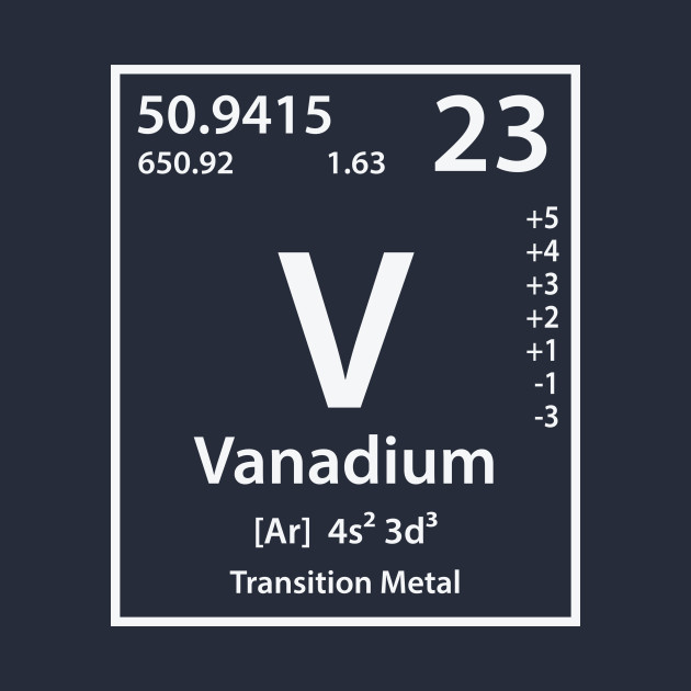 vanadium element vanadium t shirt teepublic