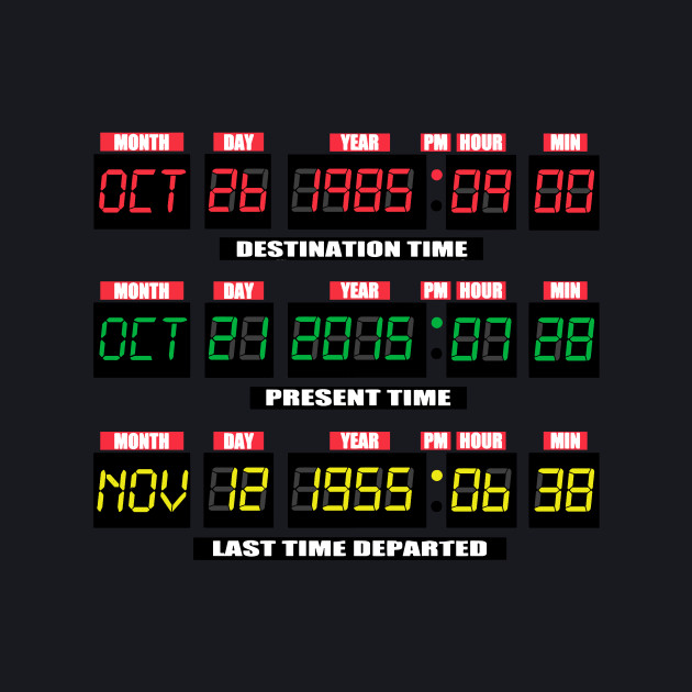 Back to the Future Panel Date