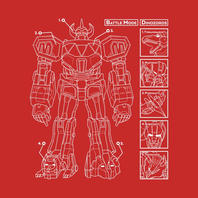 Mega Diagram - Rangers