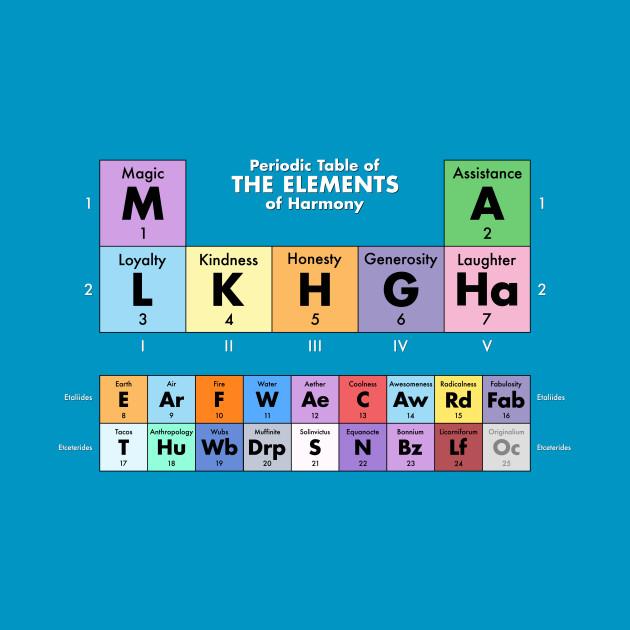 Elements for Dark Shirts