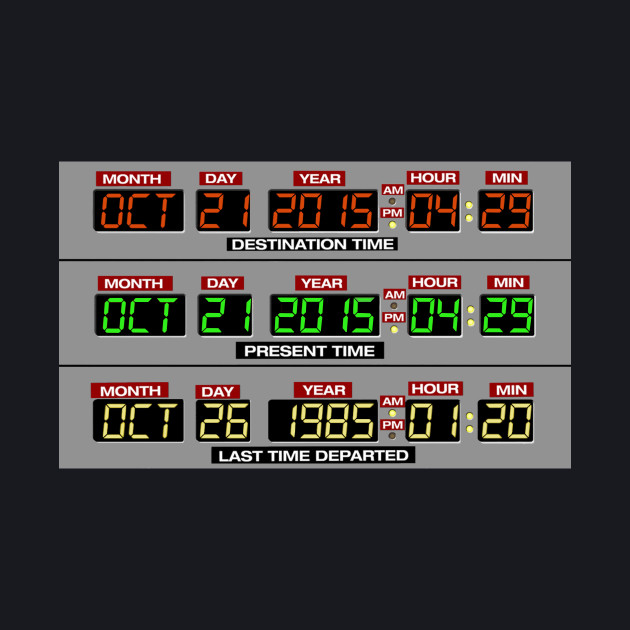 Back to the Future 2 Time Circuits 2015