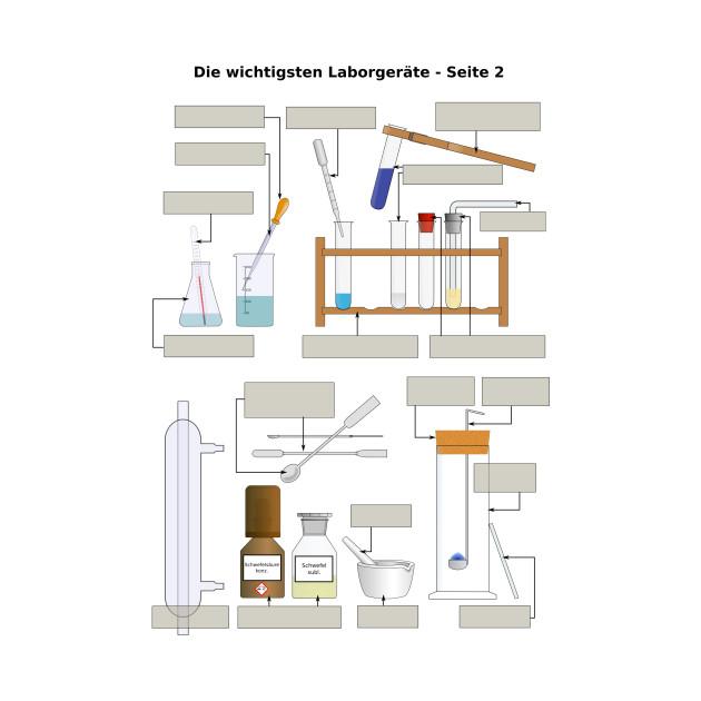 LIMITED EDITION. Exclusive Arbeitsblatt Laborgeräte 2 - Arbeitsblatt ...