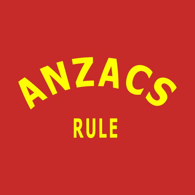 ANZACS Rule