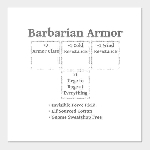 Barbarian Armor: Role Playing DND 5e Pathfinder RPG Tabletop RNG by  rayrayray90