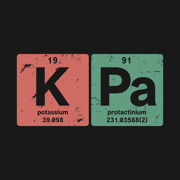 K Pa Chemical Elements 1991 27th Birthday 27th Birthday Long
