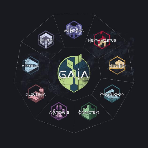 Gaia (Horizon Zero Dawn)