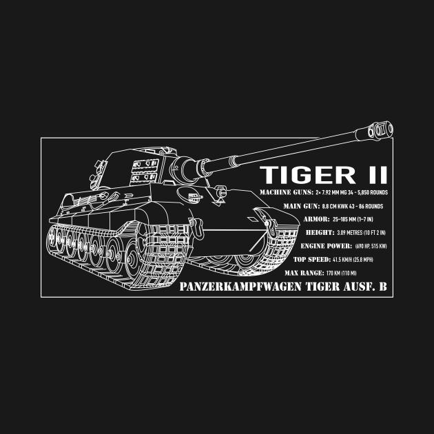 Tiger II WW2 German Panzer Tank Blueprint