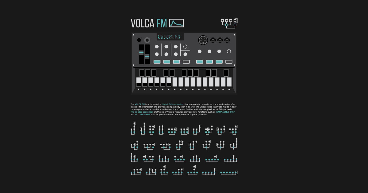 Volca FM Operators by synthshirt