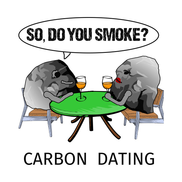 how reliable is carbon dating science