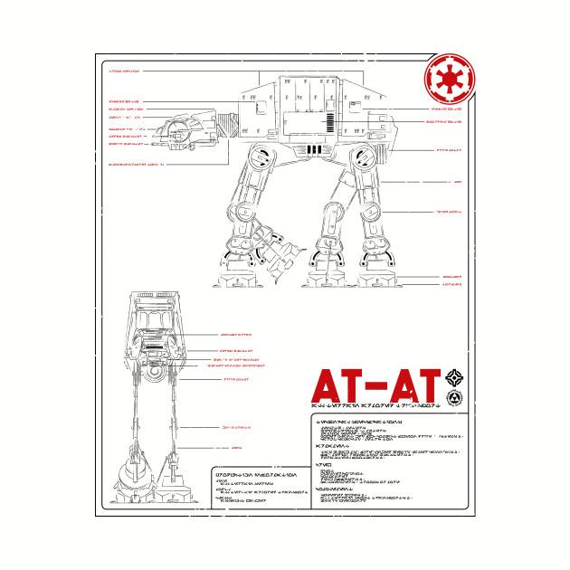 AT-AT Blueprint