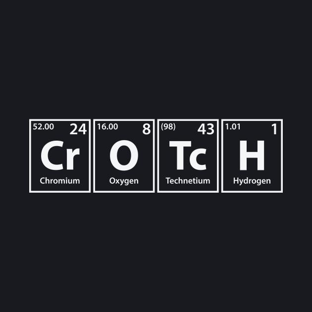 Crotch (Cr-O-Tc-H) Periodic Elements Spelling
