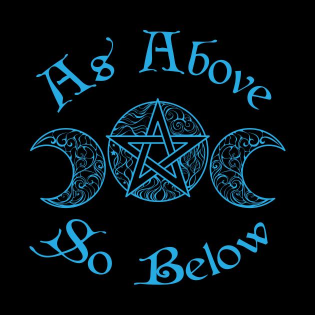 As Above So Below Moon
