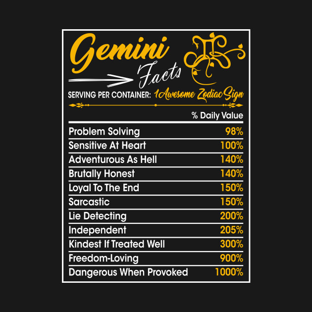 Gemini Facts Horoscope Astrological Sign Astrology Zodiac