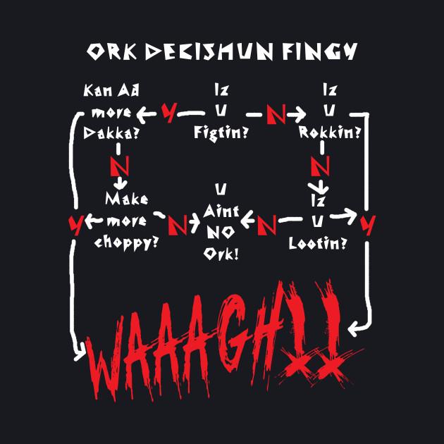 Ork Decishun Fingy
