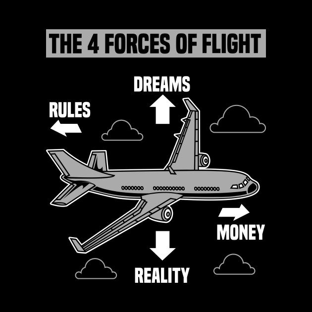 The Four 4 Forces Flight Quote Gift T Shirt Shirt