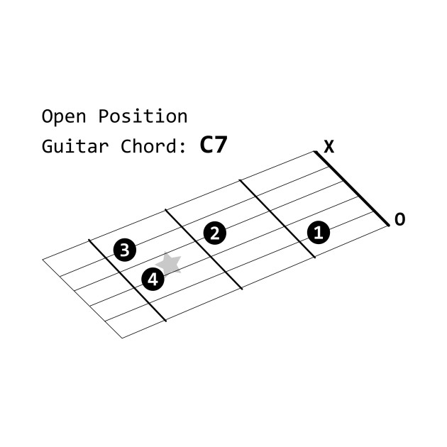 LIMITED EDITION. Exclusive Open Position Guitar Chord: C7 - Open ...