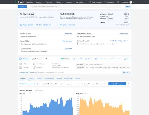 Cloud Manager dashboard
