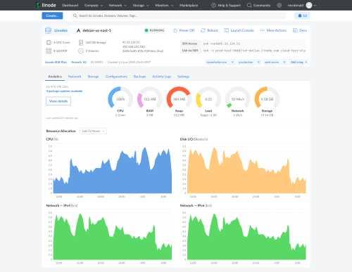 Cloud Manager Linode analytics