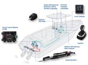 360 Grunnpakke for Suzuki triple
