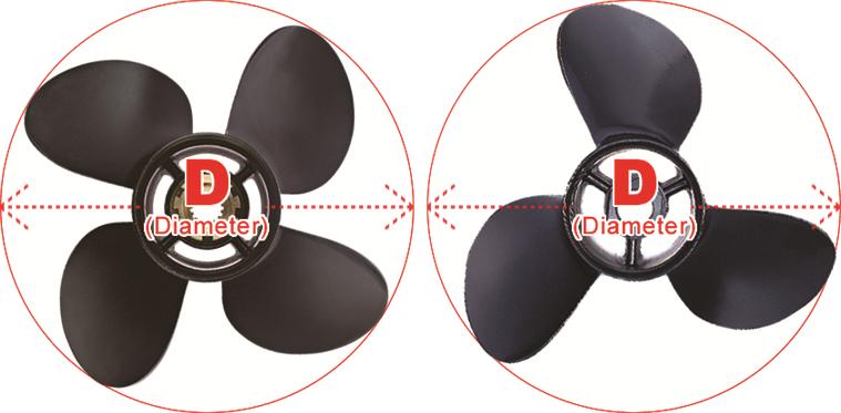 Propell diameter