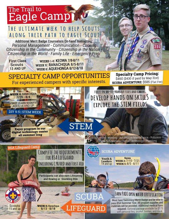 TMR Specialty Camps