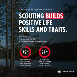 Benefits of Scouting Outcomes Study 4