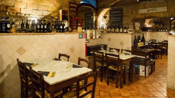 Vista sala - Interno  92  Ristorante-Macelleria, Rome