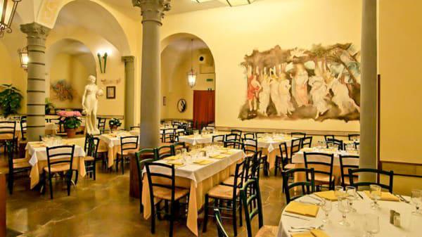 Vista sala - Osteria Dei Baroncelli, Florence
