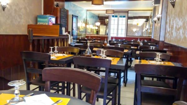Aperçu des tables - Santa Rita, Montrouge