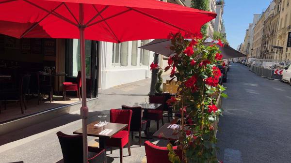 Bar des Théâtres, Paris