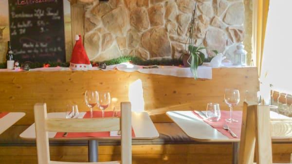 Vue tables - Saint-Joseph, Carouge