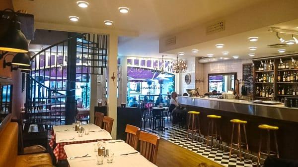 rum - La Brasserie, Malmö