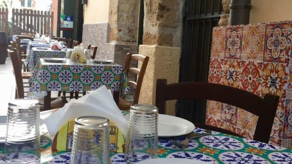 Biancaneve e i Sette Nani, Palermo