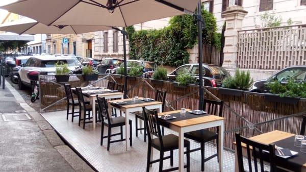 A Mano A Mano, Rome