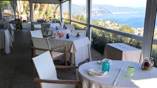 Sala - CYBO, Santa Margherita Ligure