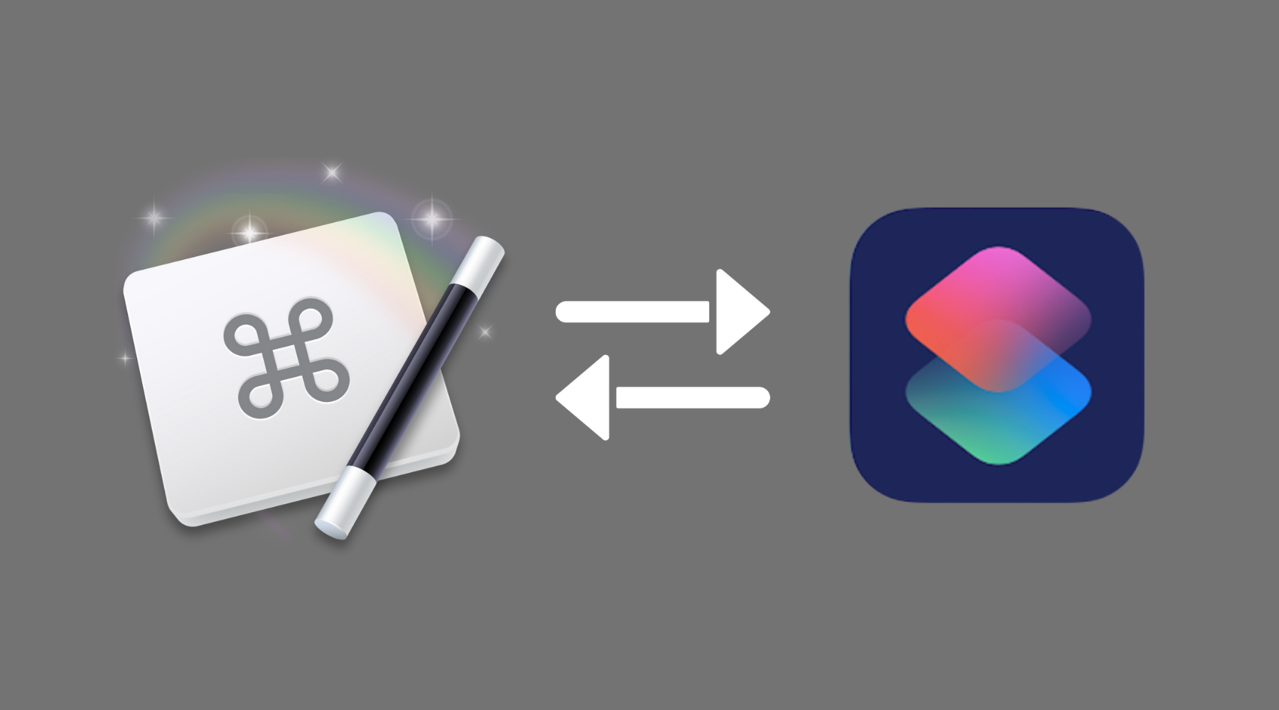 Automating macOS with iOS and Siri Shortcuts